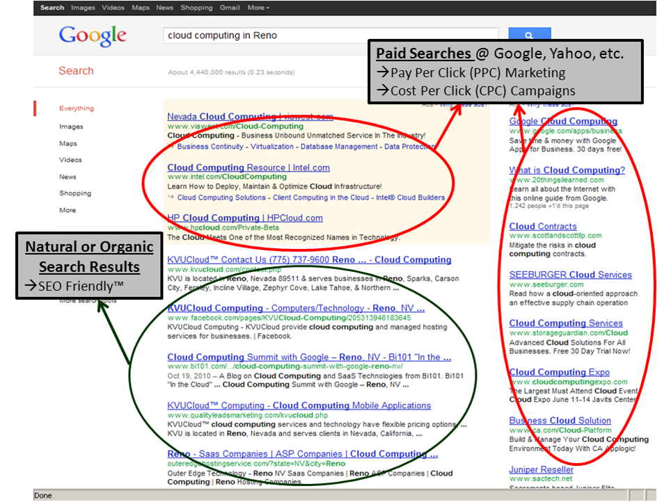 natural and paid search results difference